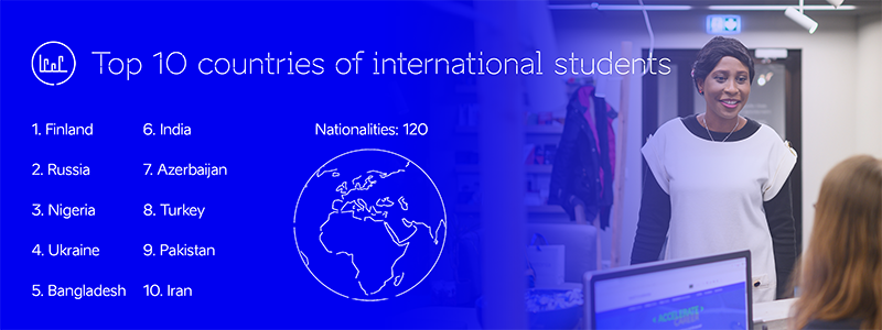 Top 10 countries of international students